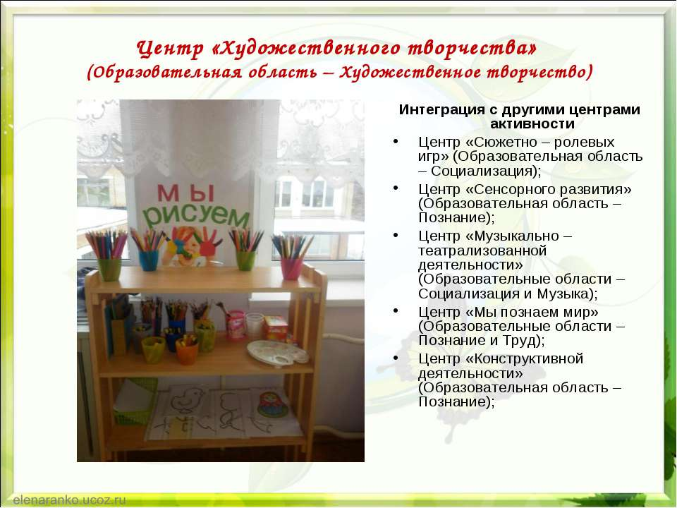 Центр «Художественного творчества» (Образовательная область – Художественное ...