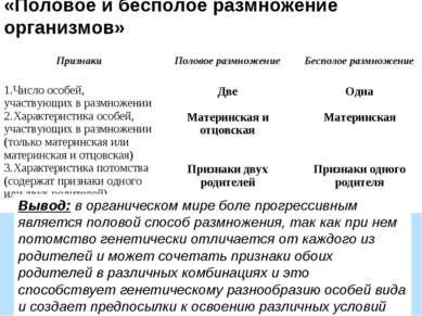 «Половое и бесполое размножение организмов» Вывод: в органическом мире боле п...