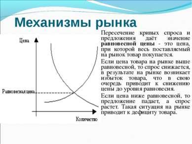 Механизмы рынка Пересечение кривых спроса и предложения даёт значение равнове...