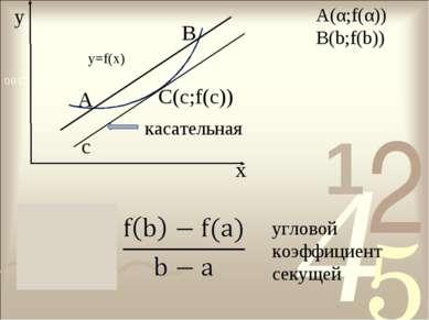 y x A B касательная с A(α;f(α)) B(b;f(b)) y=f(x) угловой коэффициент секущей ...