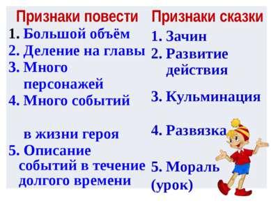 1. Зачин 2. Развитие действия 3. Кульминация 4. Развязка 5. Мораль (урок) При...