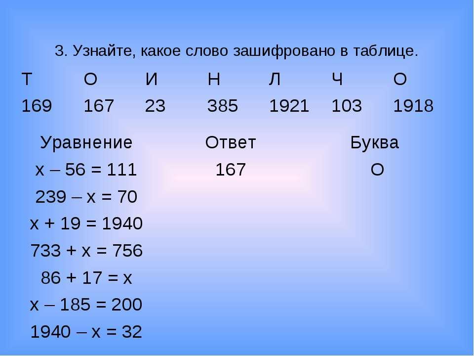 3. Узнайте, какое слово зашифровано в таблице.