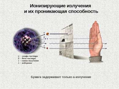 Ионизирующие излучения иихпроникающая способность Бумага задерживает только...