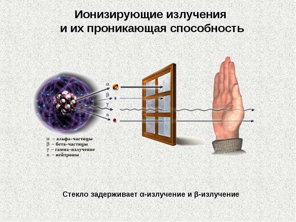 Стекло задерживает α-излучение иβ-излучение Ионизирующие излучения иихпрон...