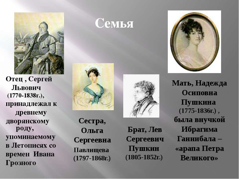 Семья Отец , Сергей Львович (1770-1838г.), принадлежал к древнему дворянскому...