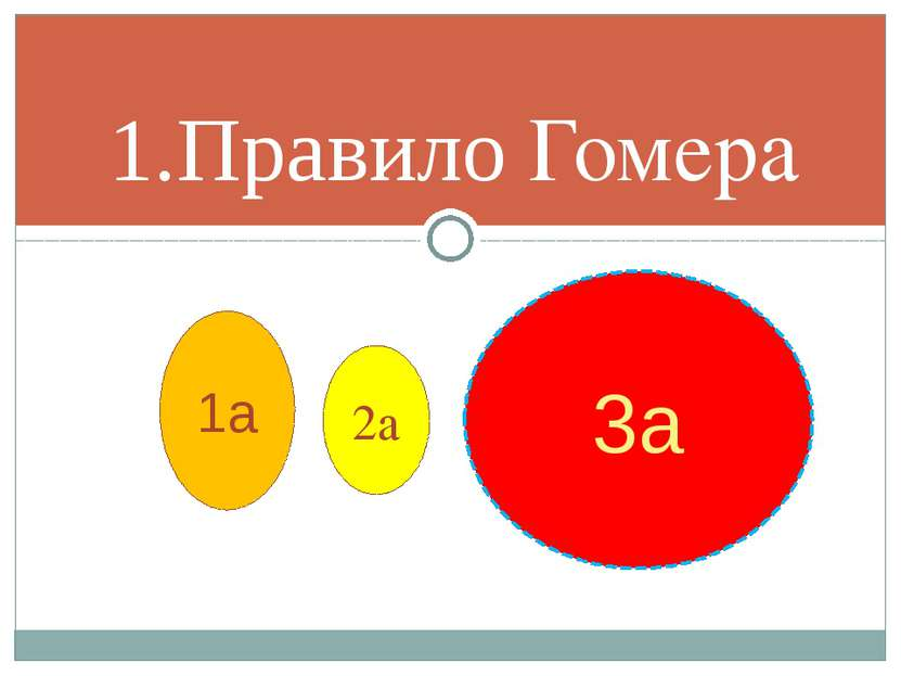 1.Правило Гомера 1а 2а 3а