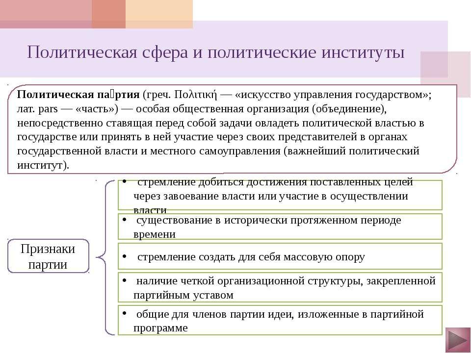 Субъекты отношений (отношения между): государственными органами и учреждениям...