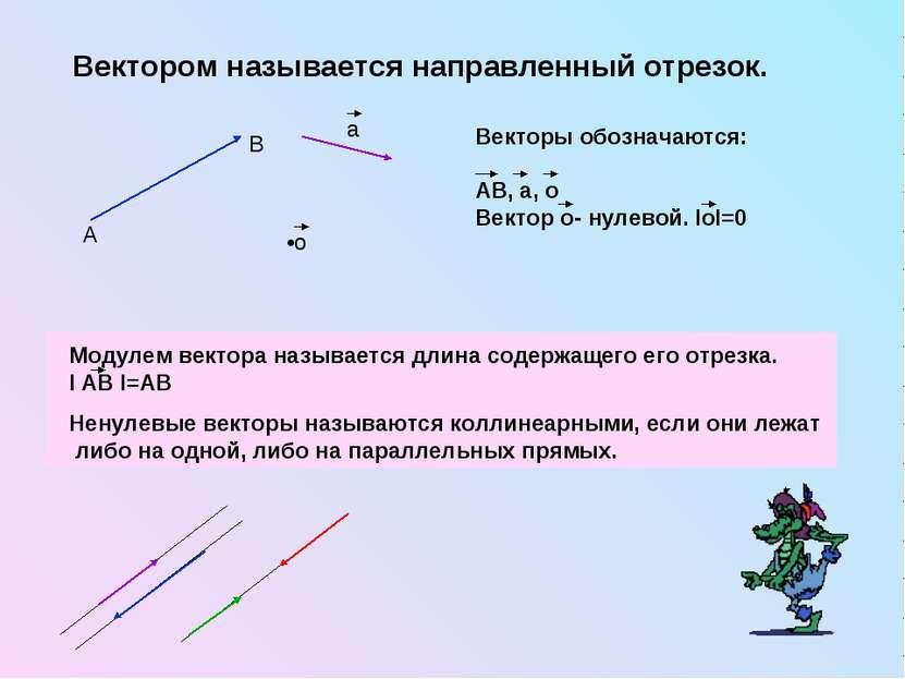 Вектором называется направленный отрезок. Модулем вектора называется длина со...