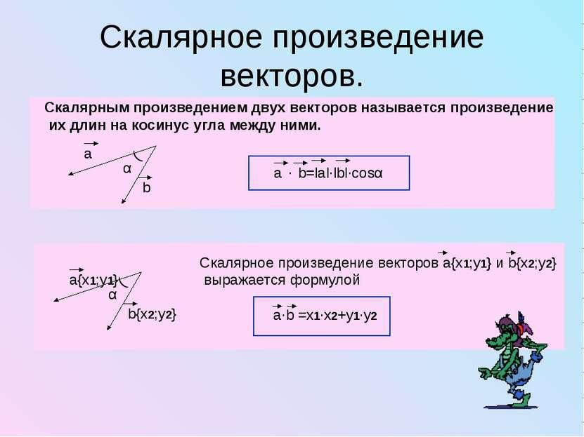 Скалярное произведение векторов. Скалярным произведением двух векторов называ...
