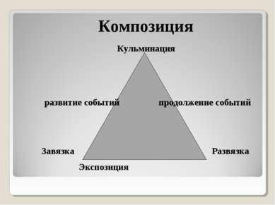 Композиция развитие событий продолжение событий Завязка Развязка Кульминация ...