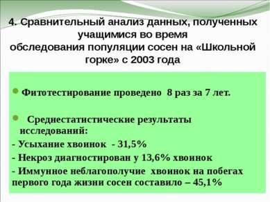 4. Сравнительный анализ данных, полученных учащимися во время обследования по...