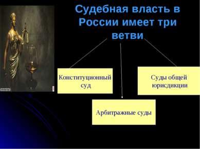 Судебная власть в России имеет три ветви Конституционный суд Суды общей юрисд...