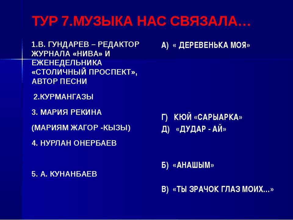ТУР 7.МУЗЫКА НАС СВЯЗАЛА… 1.В. ГУНДАРЕВ – РЕДАКТОР ЖУРНАЛА «НИВА» И ЕЖЕНЕДЕЛЬ...