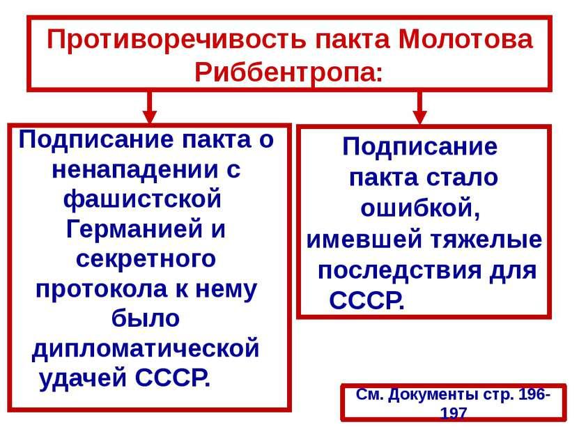 Противоречивость пакта Молотова Риббентропа: Подписание пакта о ненападении с...