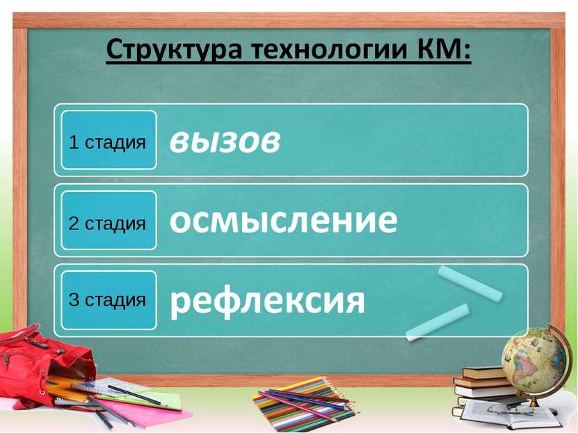 1 стадия 2 стадия 3 стадия