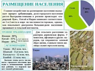 РАЗМЕЩЕНИЕ НАСЕЛЕНИЯ Главное воздействие на размещение населения оказы-вает п...