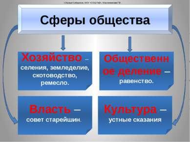 Сферы общества Хозяйство – селения, земледелие, скотоводство, ремесло. Власть...