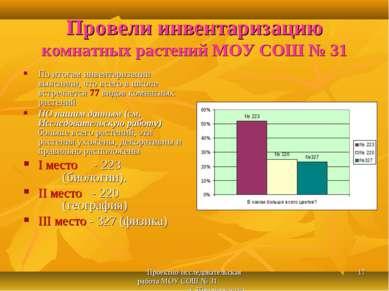 Проектно-исследовательская работа МОУ СОШ № 31 г. Новочеркасска * Провели инв...