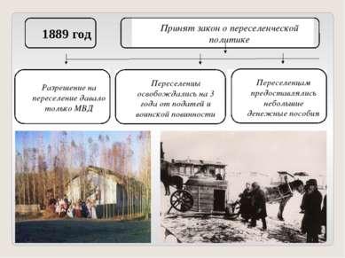 1889 год Принят закон о переселенческой политике Разрешение на переселение да...