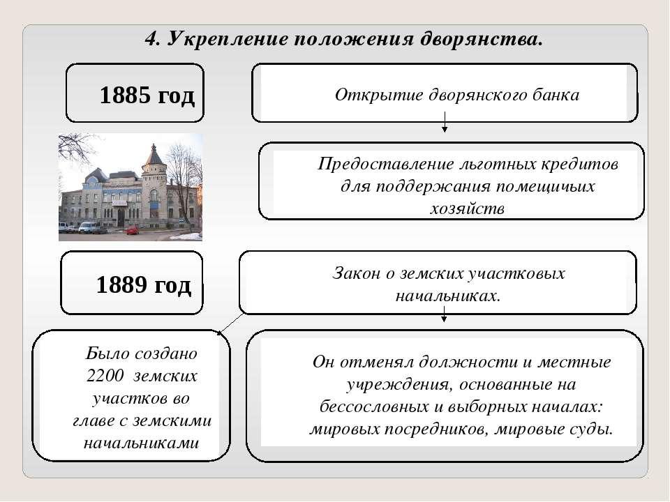 4. Укрепление положения дворянства. 1885 год Открытие дворянского банка Предо...