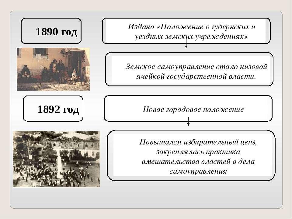 1890 год Издано «Положение о губернских и уездных земских учреждениях» Земско...