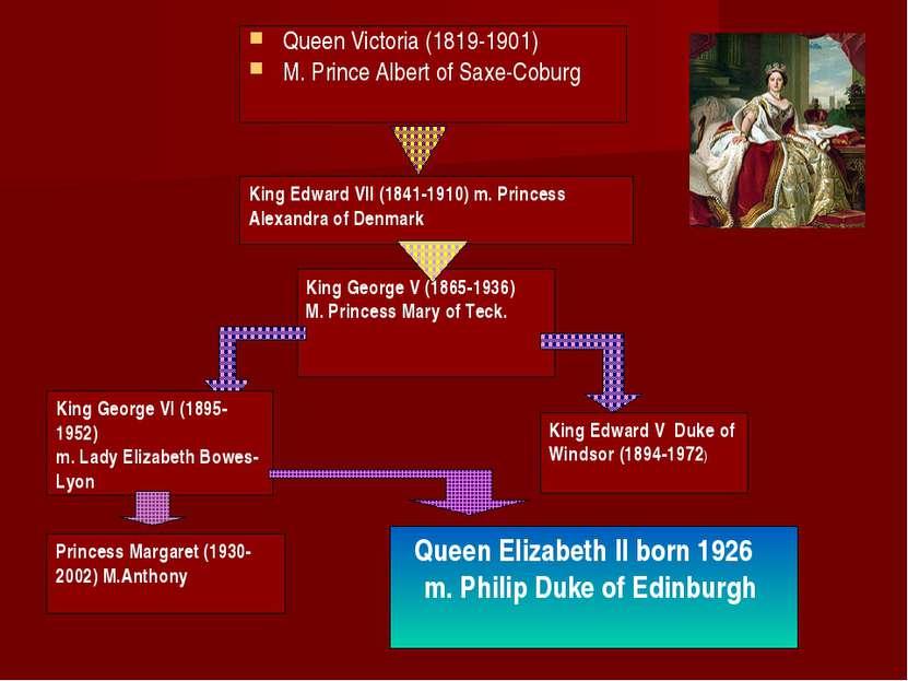 Queen Victoria (1819-1901) M. Prince Albert of Saxe-Coburg King Edward VII (1...