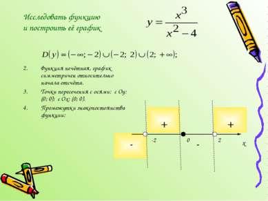 Исследовать функцию и построить её график Функция нечётная, график симметриче...