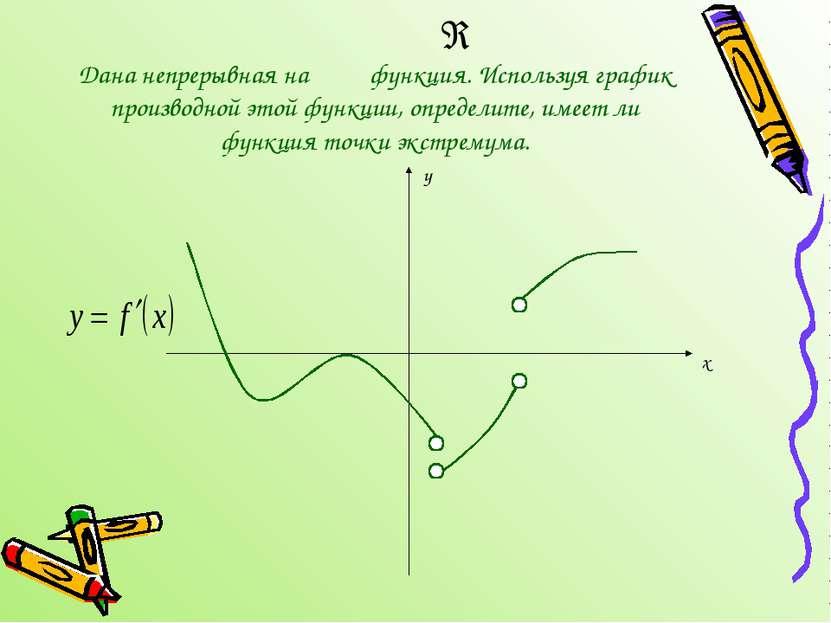 Дана непрерывная на функция. Используя график производной этой функции, опред...