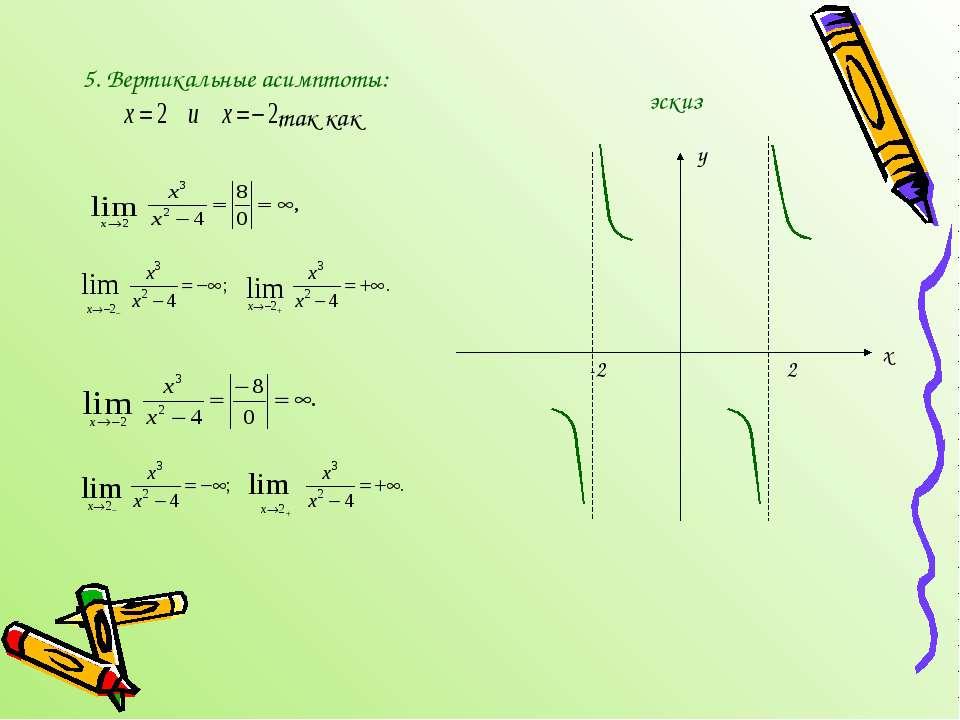 5. Вертикальные асимптоты: так как y x -2 2 эскиз
