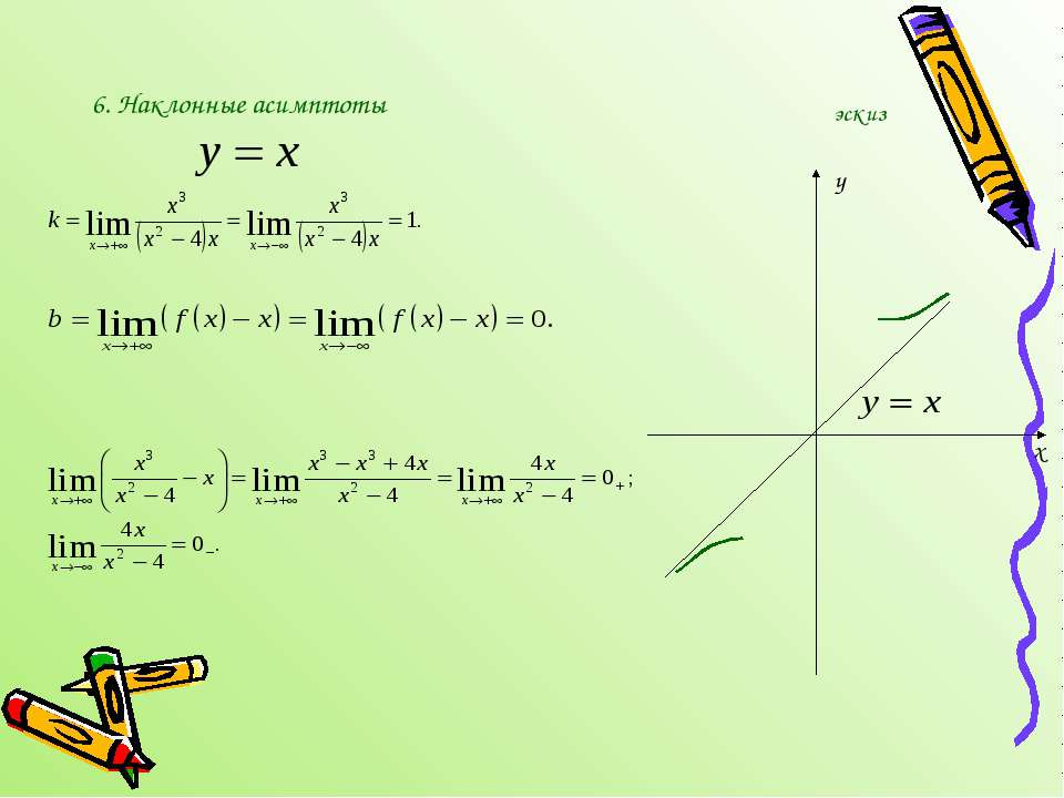 6. Наклонные асимптоты x y эскиз