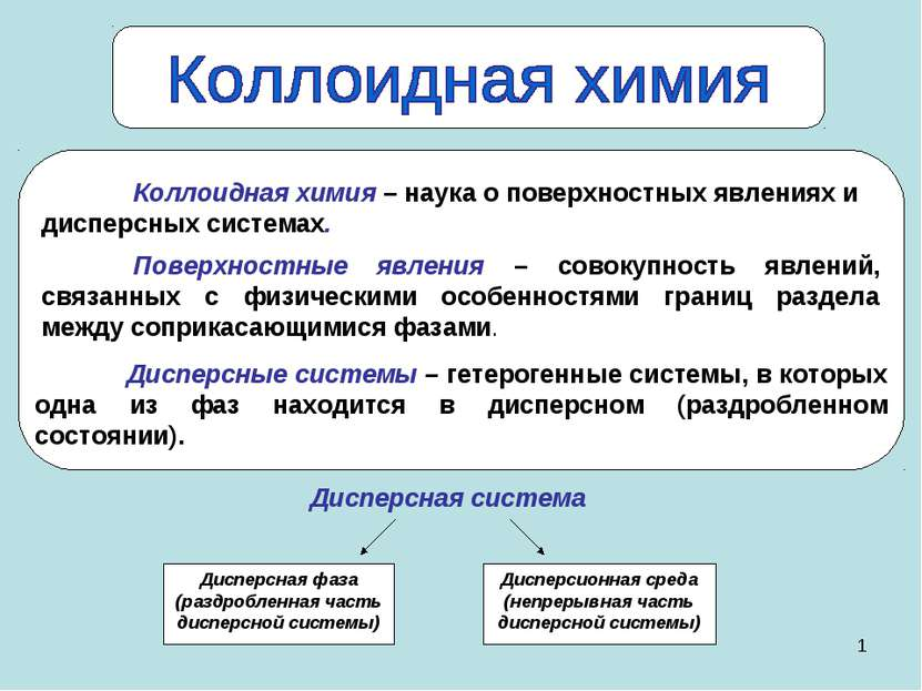 * Дисперсная система Дисперсная фаза (раздробленная часть дисперсной системы)...