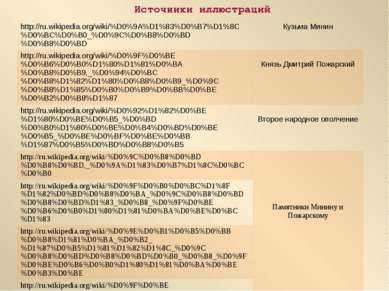 Источники иллюстраций http://ru.wikipedia.org/wiki/%D0%9A%D1%83%D0%B7%D1%8C%D...
