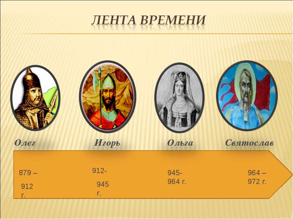879 – 945 г. 945-964 г. 964 – 972 г. 912 г. 912- Олег Игорь Ольга Святослав