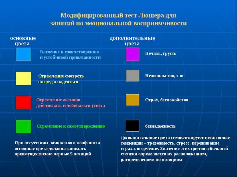 Модифицированный тест Люшера для занятий по эмоциональной восприимчивости осн...