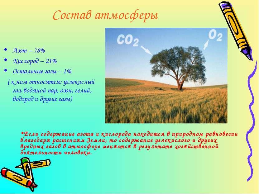 Состав атмосферы Азот – 78% Кислород – 21% Остальные газы – 1% ( к ним относя...