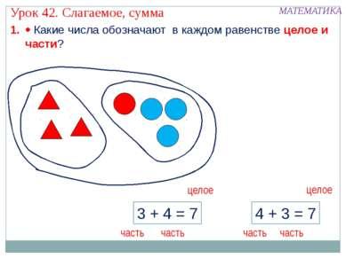 1. Урок 42. Слагаемое, сумма МАТЕМАТИКА 3 + 4 = 7 4 + 3 = 7 Какие числа обозн...