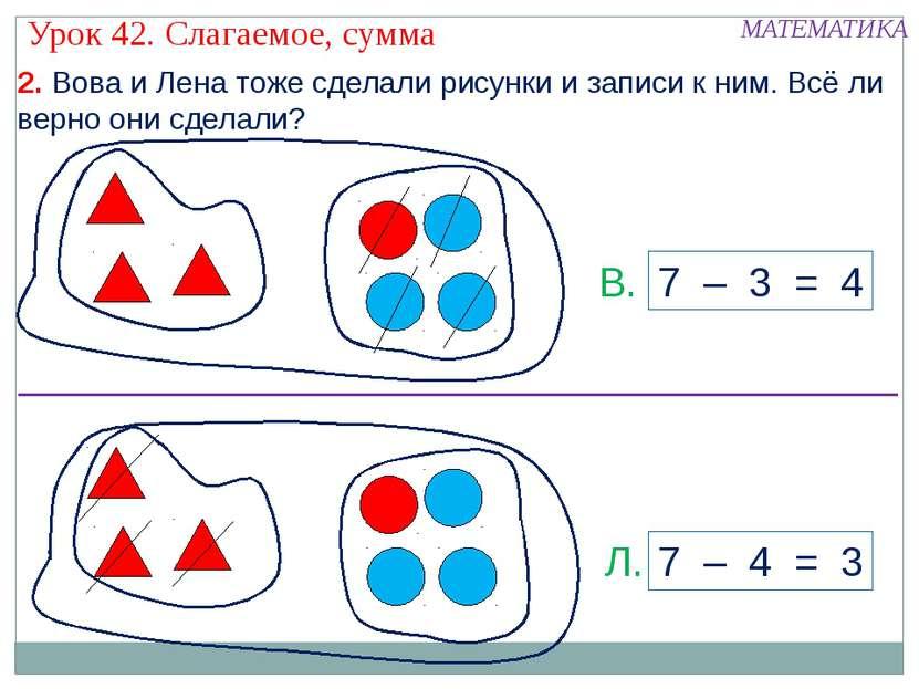 7 – 3 = 4 7 – 4 = 3 В. Л. 2. Вова и Лена тоже сделали рисунки и записи к ним....