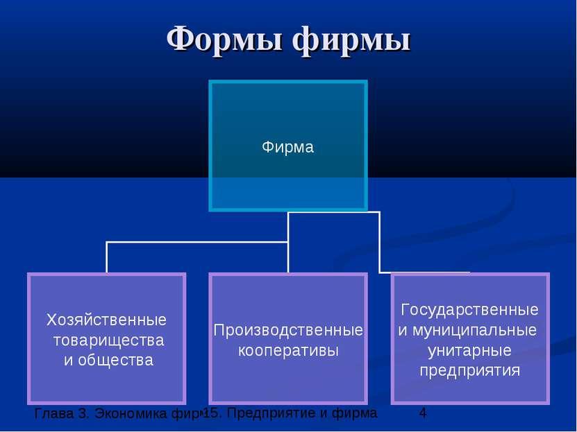 Формы фирмы 15. Предприятие и фирма