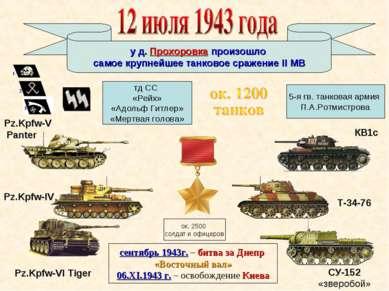 Pz.Kpfw-VI Tiger Pz.Kpfw-IV Pz.Kpfw-V Panter КВ1с Т-34-76 СУ-152 «зверобой» у...