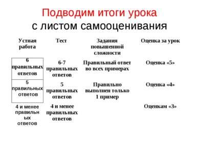 Подводим итоги урока с листом самооценивания 6 правильных ответов 5 правильны...
