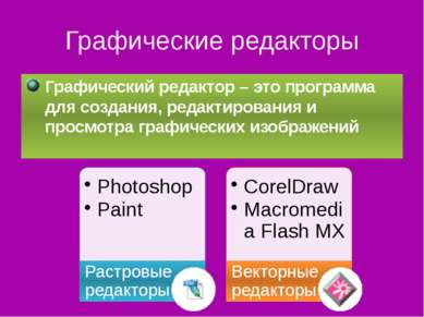 Графические редакторы Графический редактор – это программа для создания, реда...
