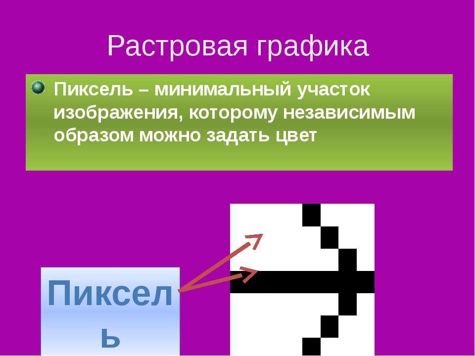Растровая графика Пиксель – минимальный участок изображения, которому независ...