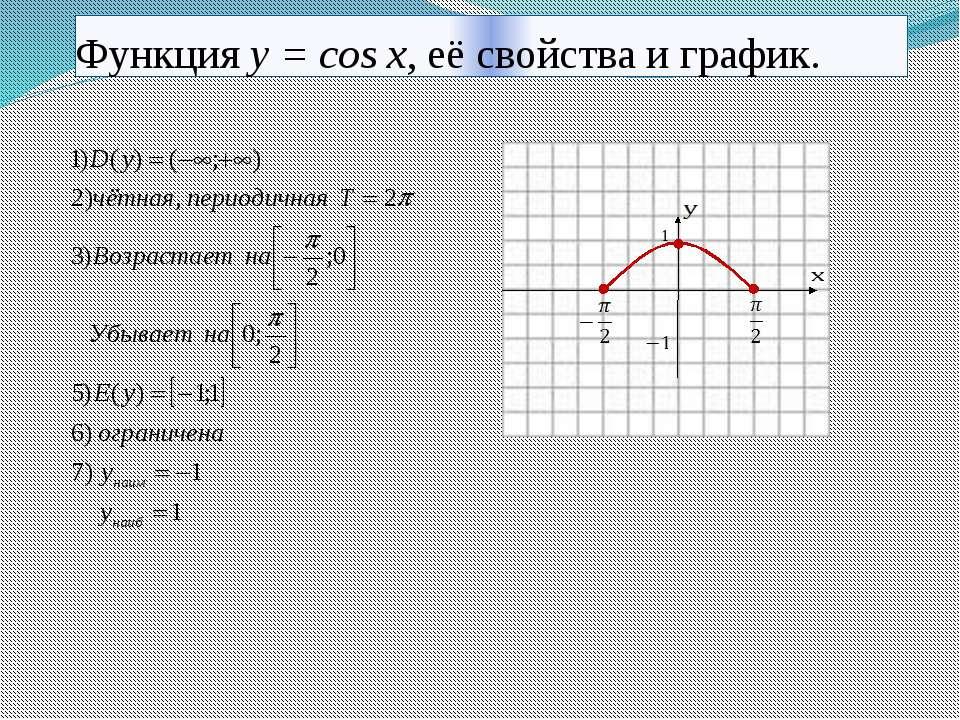 Функция y = cos x, её свойства и график. 10.11.2013 КОРПУСОВА Т.С.