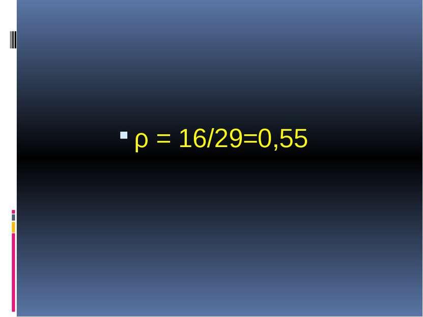 ρ = 16/29=0,55