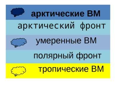 арктические ВМ арктический фронт умеренные ВМ полярный фронт тропические ВМ