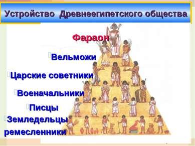 Устройство Древнеегипетского общества Фараон Вельможи Царские советники Воена...
