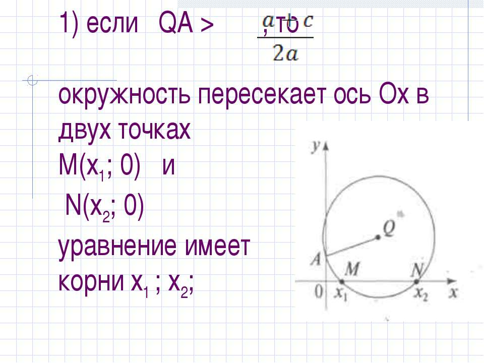 1) если QA > , то окружность пересекает ось Ох в двух точках М(х1; 0) и N(х2;...