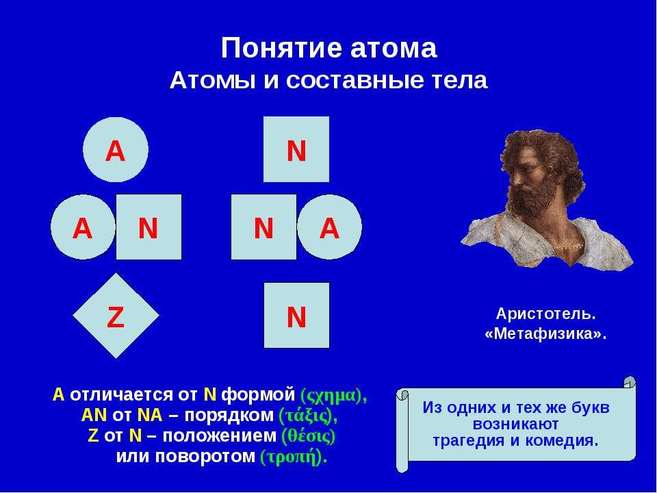 Понятие атома Атомы и составные тела Α отличается от Ν формой (ςχημα), ΑΝ от ...