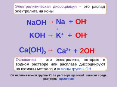 Электролитическая диссоциация – это распад электролита на ионы Основания – эт...