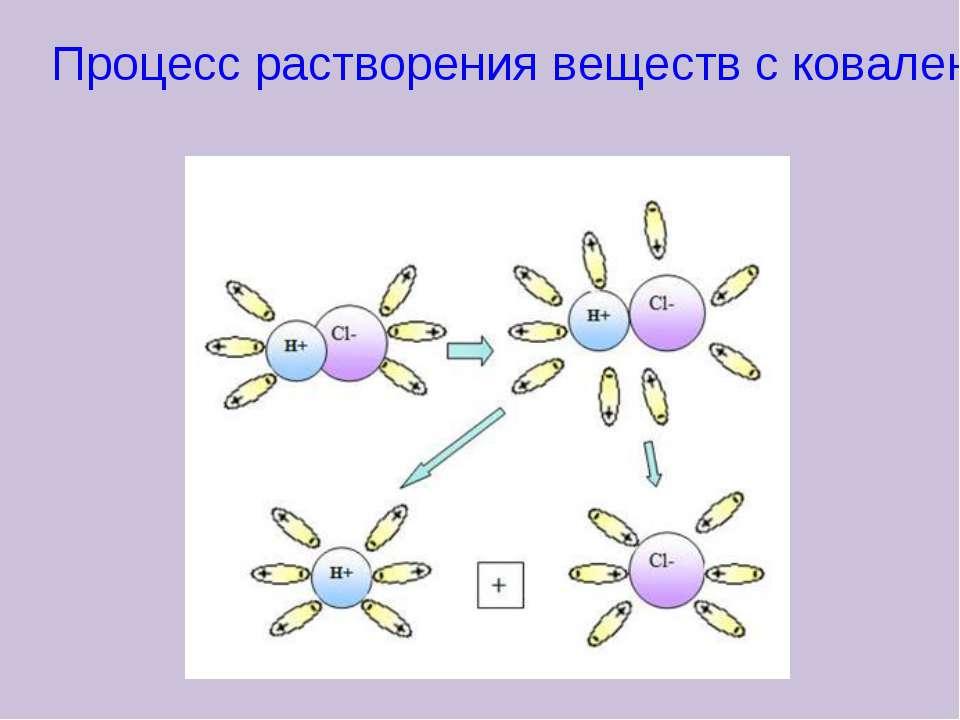 Процесс растворения веществ с ковалентной полярной связью